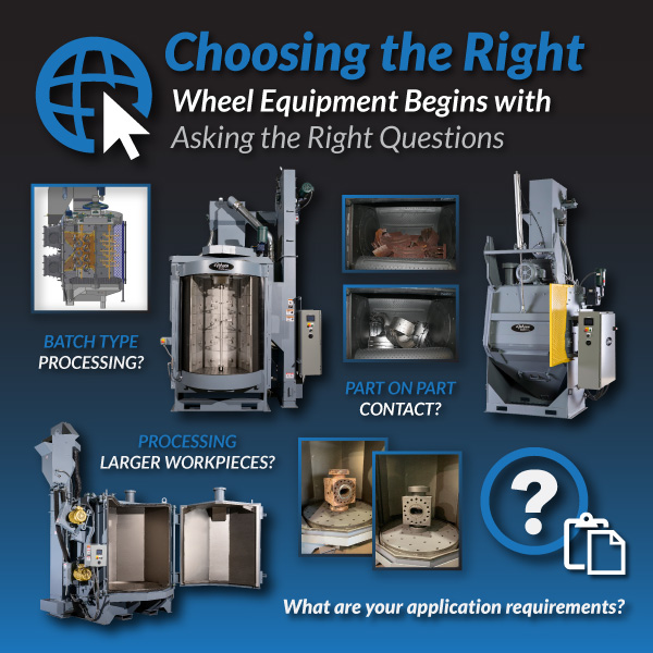 Choosing the right Wheel Equipment for your Company